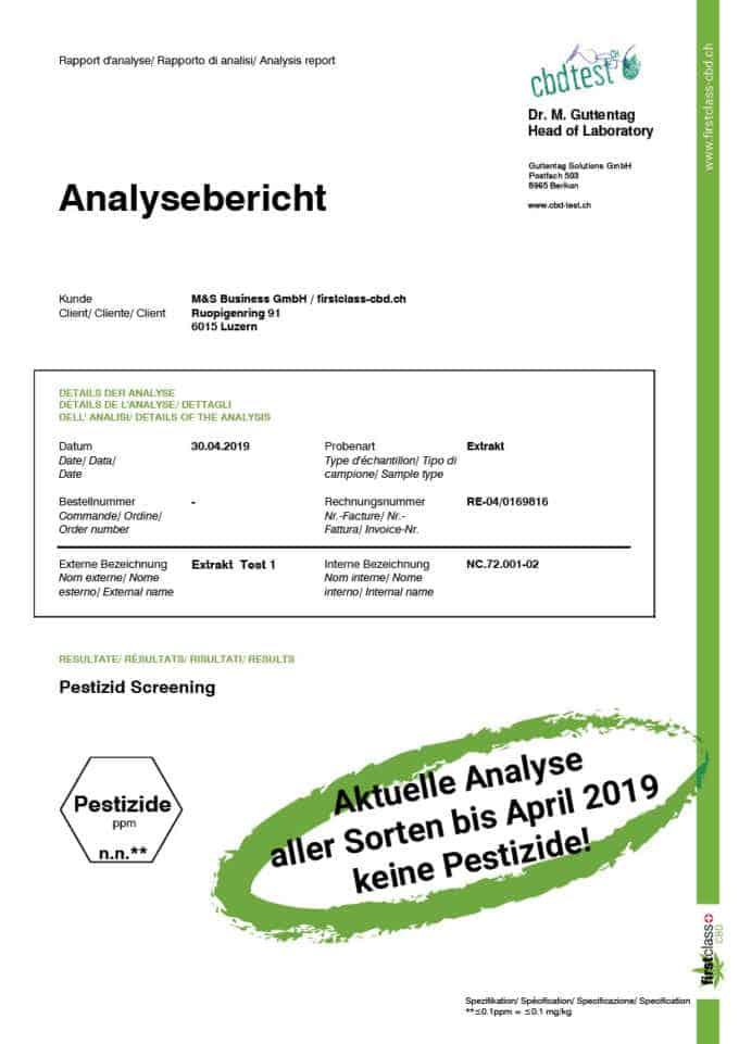 Analysebericht - Pestizidfrei 2019