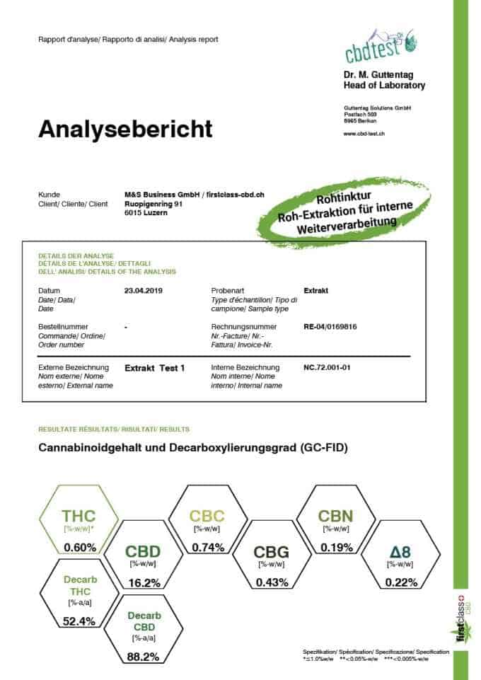 Analysebericht - Extrakt Test 1 2019